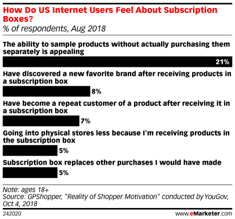 Lessons from Subscription Commerce Companies