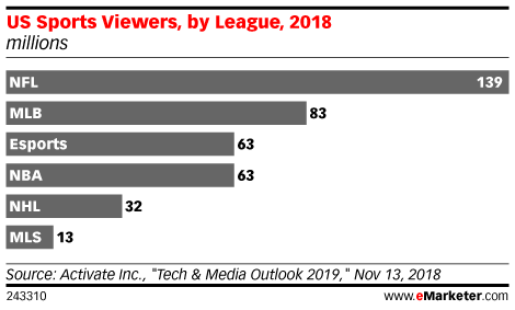 How the NBA Is Using Esports to Grow Its Audience