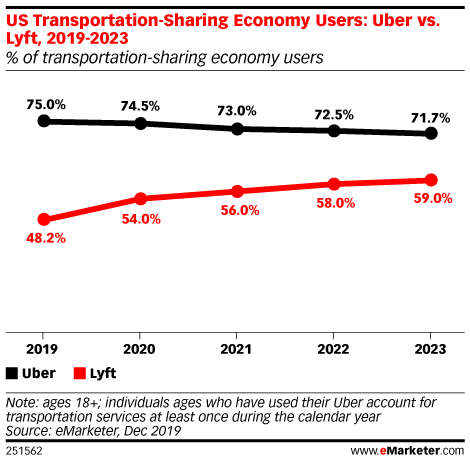 The Weekly Listen: Can Uber Survive?, Facebook's Oversight Board and Amazon Wants AMC Theatres